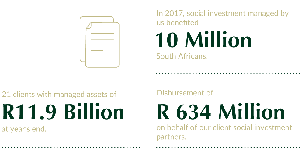 21 clients with managed assets of R11.9 Billion at year's end. In 2017, social investment managed by us benefited 10 Million South Africans. Disbursement of R 634 Million on behalf of our client social investment partners.